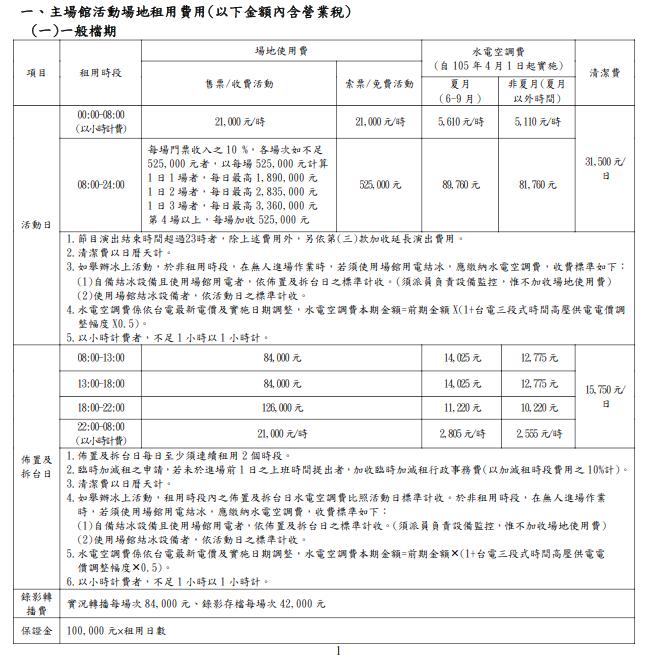 臺北小巨蛋場館場地收費標準表